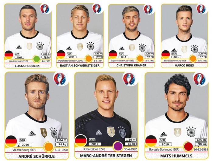 Das waren die Panini-Bilder der deutschen Nationalmannschaft zur EM 2016.