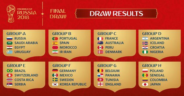 Der WM 2018 Spielplan (Copyright FIFA)